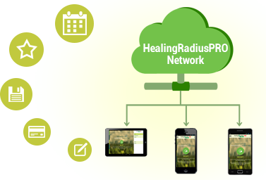Healing Radius-Portal for Healing Centers, Gyms or threapist